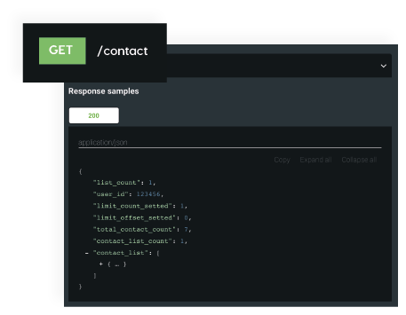 PersonaliZe your API